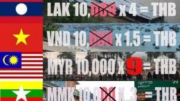 วิธีคำนวณการแลกเปลี่ยนเงินตราแบบง่ายๆ สำหรับการเที่ยวอาเซียน