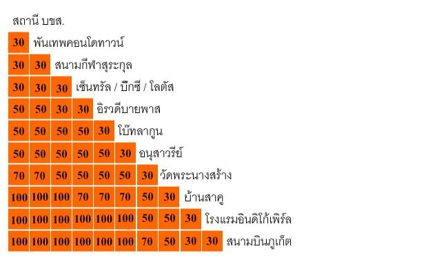 ticket-thai