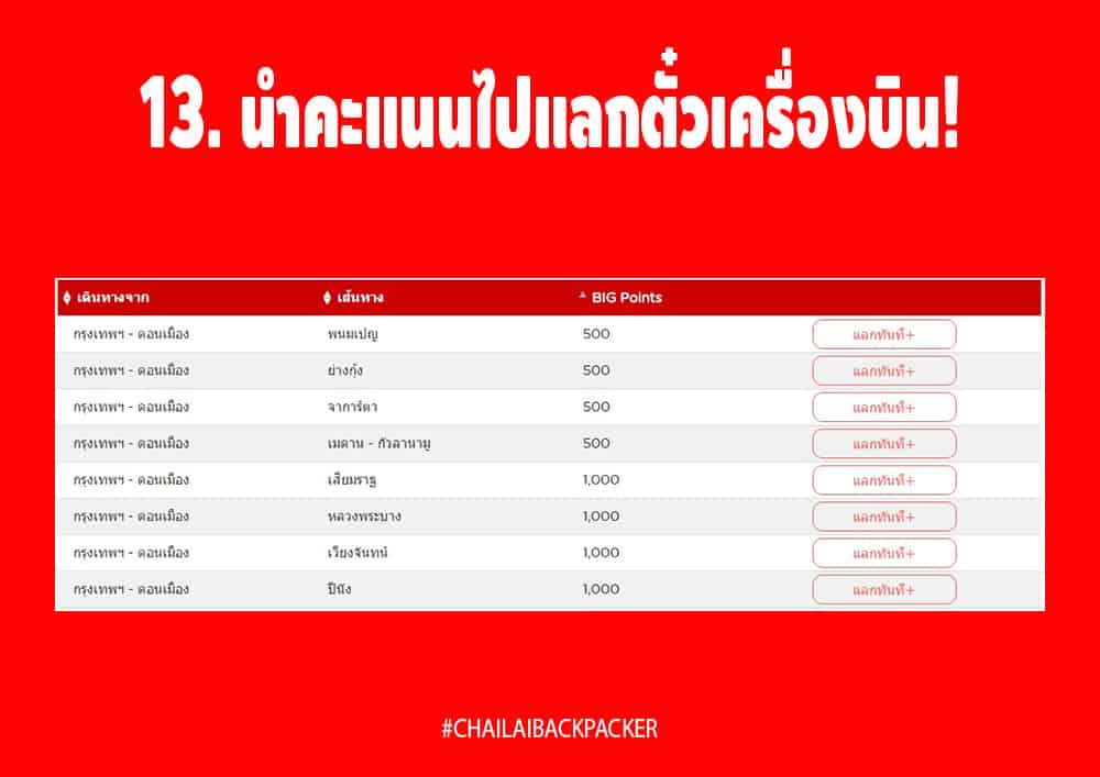 YouGov - Air Asia Big (17)
