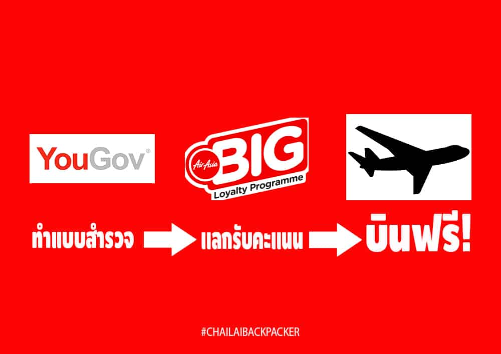 YouGov - Air Asia Big (1a)