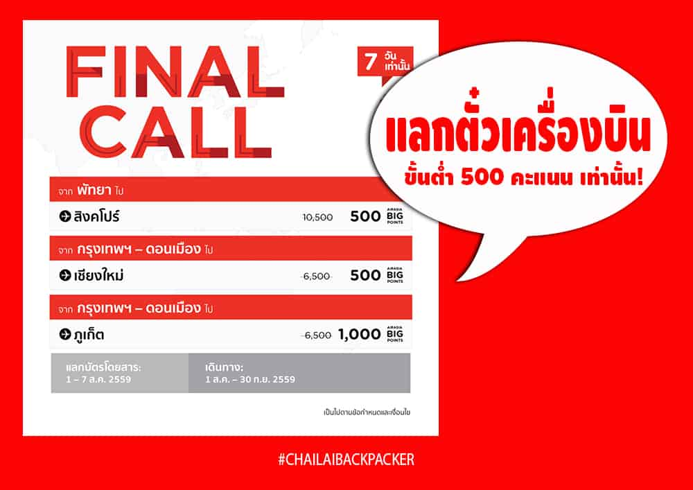 YouGov - Air Asia Big (3)