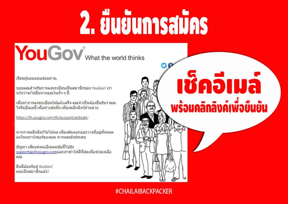 YouGov - Air Asia Big (6)