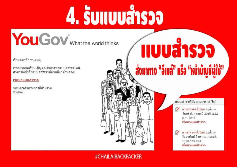 YouGov - Air Asia Big (8)
