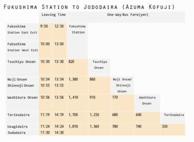 Fukushima EP3 CHAILAIBACKPACKER (3)