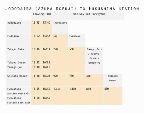 Fukushima EP3 CHAILAIBACKPACKER (4)